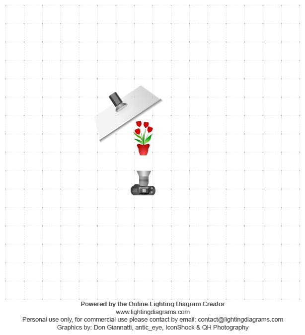 lighting-diagram-1563282442