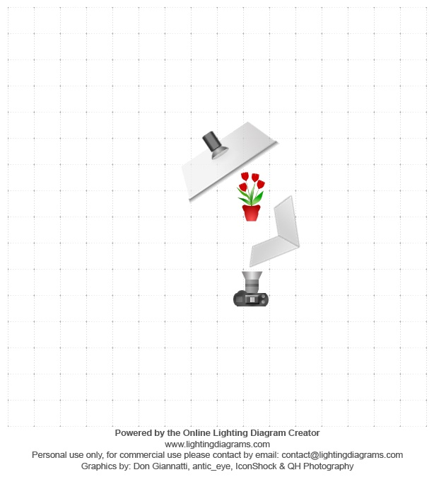 lighting-diagram-1563289294